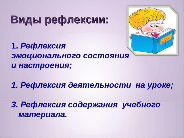 Виды рефлексии: Рефлексия эмоционального состояния и настроения; Рефлексия де...
