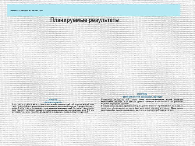 Отличительные особенности ООП ООО, включенных в реестр Первый блок «Выпускни...