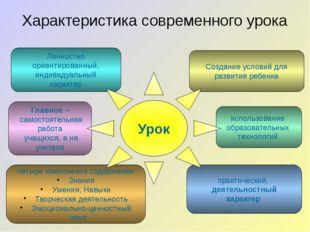 Личностно ориентированный, индивидуальный характер Создание условий для разви
