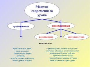 Модели современного урока традиционная деятельностная развивающая компоненты