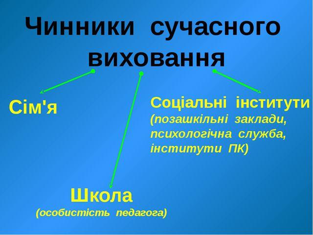 Чинники сучасного виховання Сім'я Школа (особистість педагога) Соціальні інст...