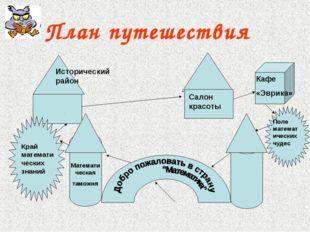 План путешествия Математическая таможня Край математических знаний Историческ
