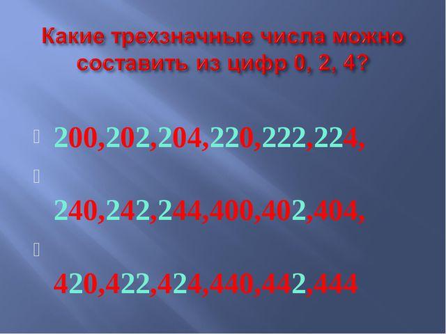 200,202,204,220,222,224, 240,242,244,400,402,404, 420,422,424,440,442,444