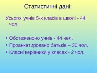 Статистичні дані: Усього учнів 5-х класів в школі - 44 чол. Обстеженоно учнів