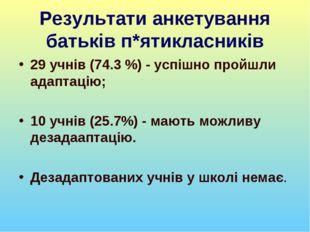 Результати анкетування батьків п*ятикласників 29 учнів (74.3 %) - успішно про