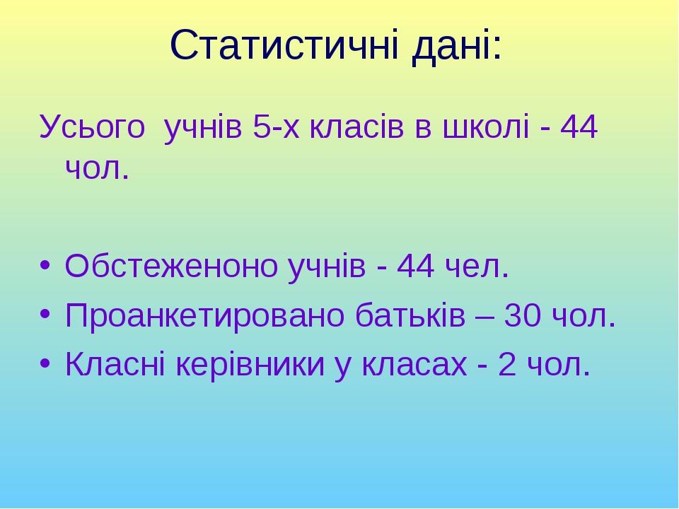 Статистичні дані: Усього учнів 5-х класів в школі - 44 чол. Обстеженоно учнів...