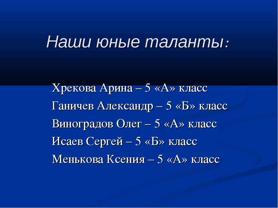Наши юные таланты: Хрекова Арина – 5 «А» класс Ганичев Александр – 5 «Б» клас...