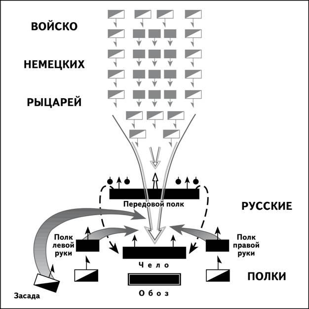 http://opengia.ru/resources/9E1FCDBC1DE5B4FB4E6B167EB0CCAC7F-9E1FCDBC1DE5B4FB4E6B167EB0CCAC7F-9E1FCDBC1DE5B4FB4E6B167EB0CCAC7F-1-1396526267/repr-0.jpg