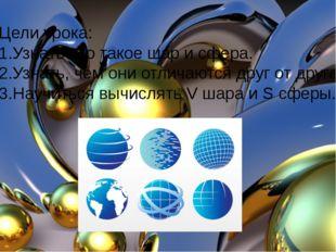 Цели урока: Узнать что такое шар и сфера. Узнать, чем они отличаются друг от
