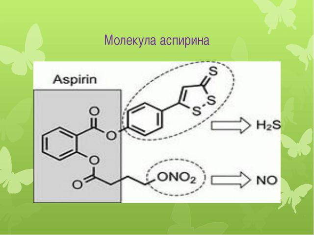 Молекула аспирина