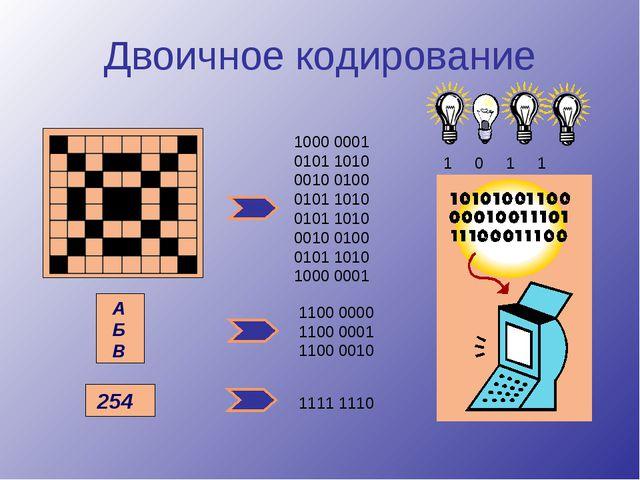 Двоичное кодирование 1000 0001 0101 1010 0010 0100 0101 1010 0101 1010 0010 0...