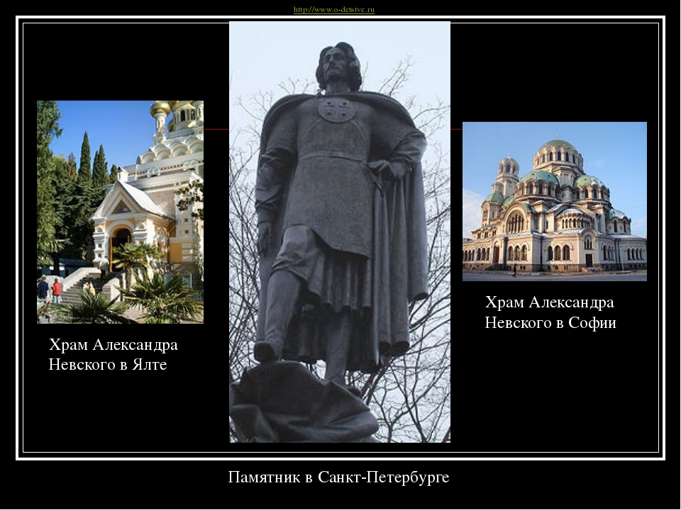 Памятник в Санкт-Петербурге Храм Александра Невского в Ялте Храм Александра Н...