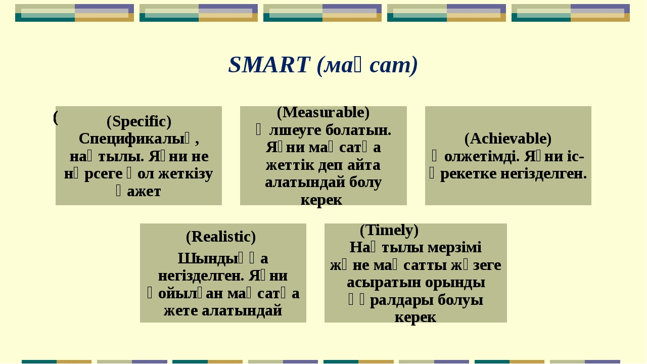 SMART (мақсат)