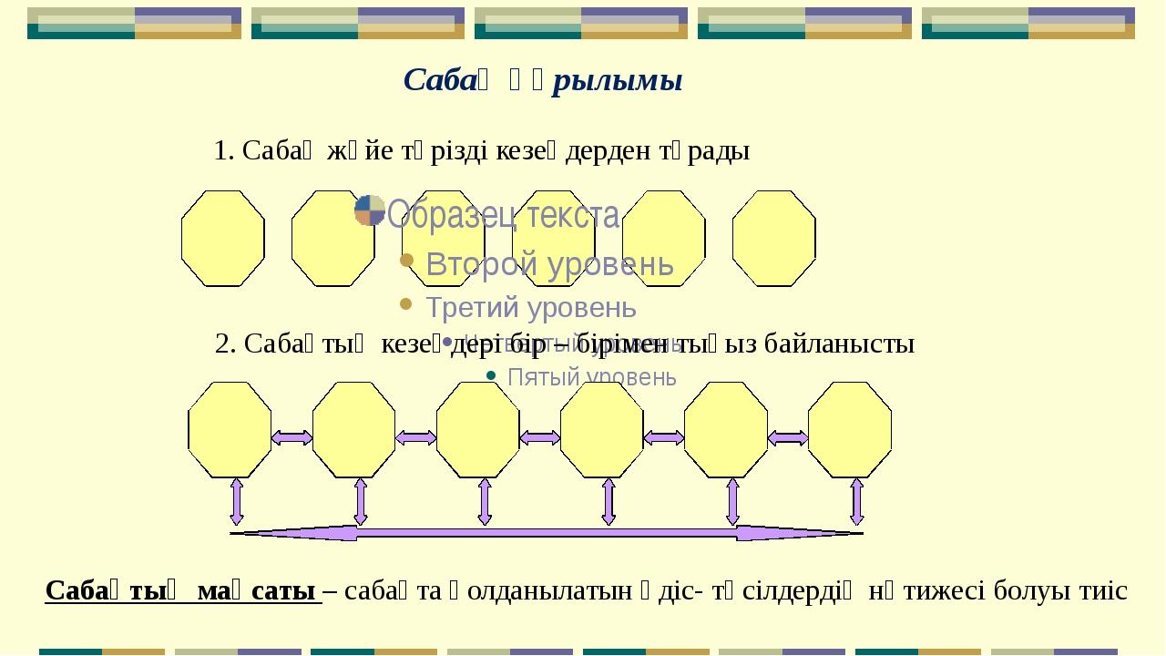 Сабақ құрылымы 1. Сабақ жүйе тәрізді кезеңдерден тұрады 2. Сабақтың кезеңдері...