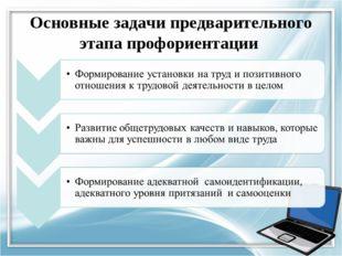 Основные задачи предварительного этапа профориентации