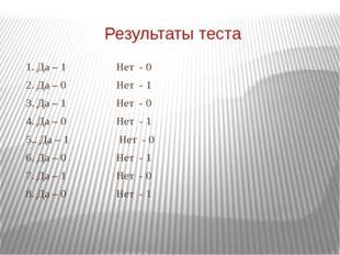 Результаты теста 1. Да – 1 Нет - 0 2. Да – 0 Нет - 1 3. Да – 1 Нет - 0 4. Да