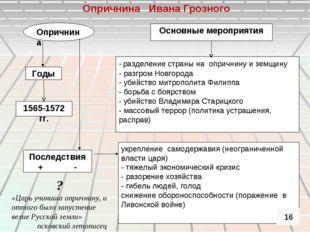 Опричнина Основные мероприятия Годы 1565-1572 гг. - разделение страны на опри