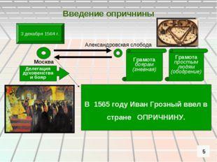 Введение опричнины 3 декабря 1564 г. Москва Александровская слобода Грамота б