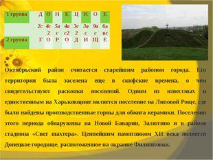 Октябрьский район считается старейшим районом города. Его территория была за