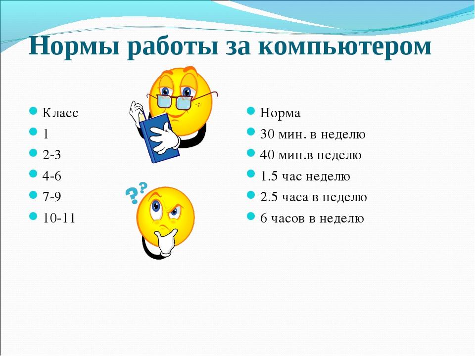 Нормы работы за компьютером Класс 1 2-3 4-6 7-9 10-11