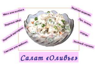 Салат «Оливье» Мясо или колбаса Вареные яйца Вареный картофель огурцы Зелёный