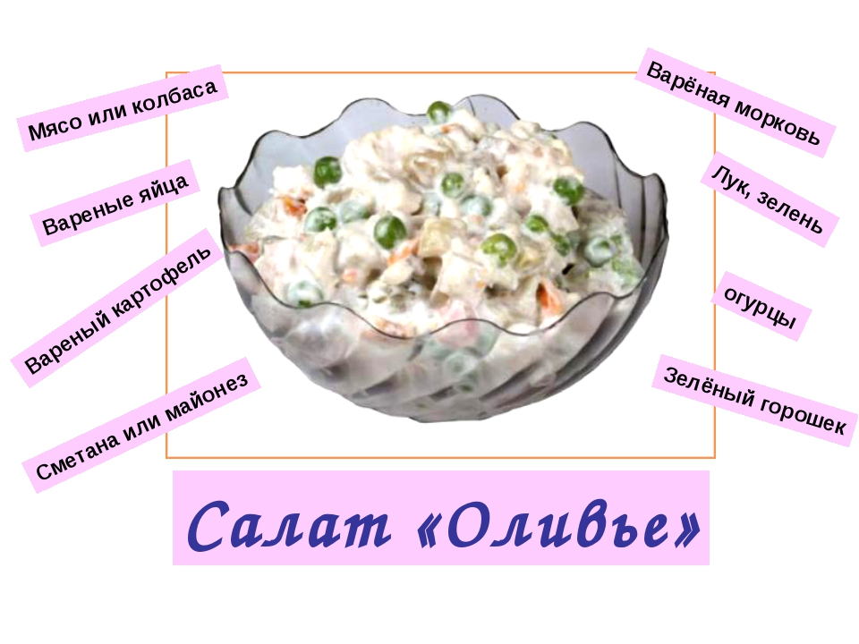 Салат «Оливье» Мясо или колбаса Вареные яйца Вареный картофель огурцы Зелёный...