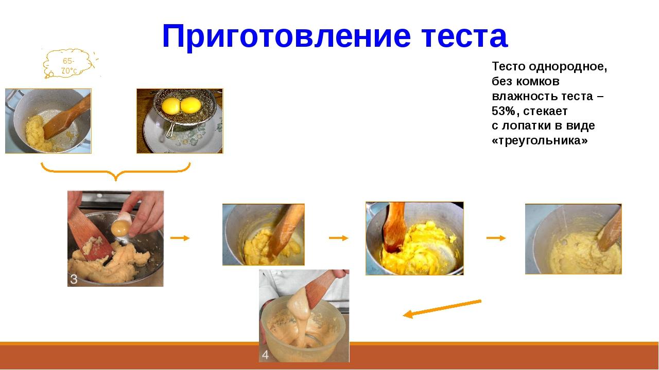 Приготовление теста Тесто однородное, без комков влажность теста – 53%, стека...