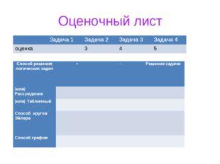 Оценочный лист Задача 1Задача 2Задача 3Задача 4 оценка345 Способ реше