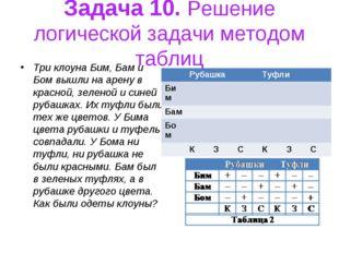 Задача 10. Решение логической задачи методом таблиц Три клоуна Бим, Бам и Бом