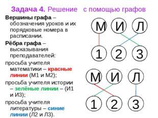 Задача 4. Решение с помощью графов Вершины графа – обозначения уроков и их по