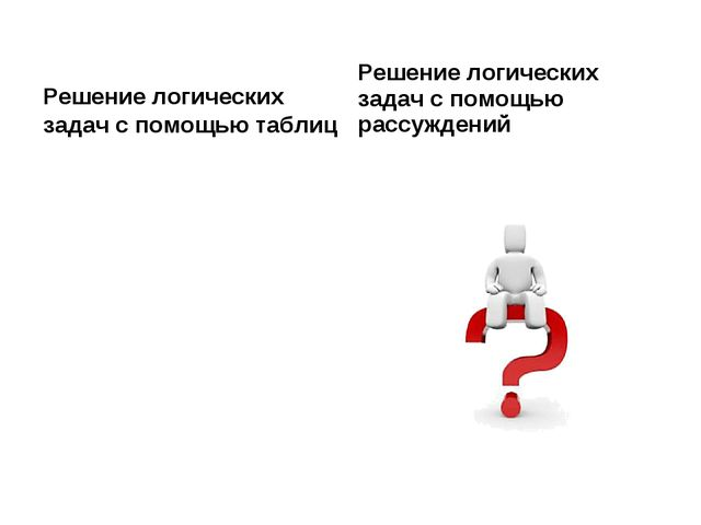 Решение логических задач с помощью таблиц Решение логических задач с помощью...