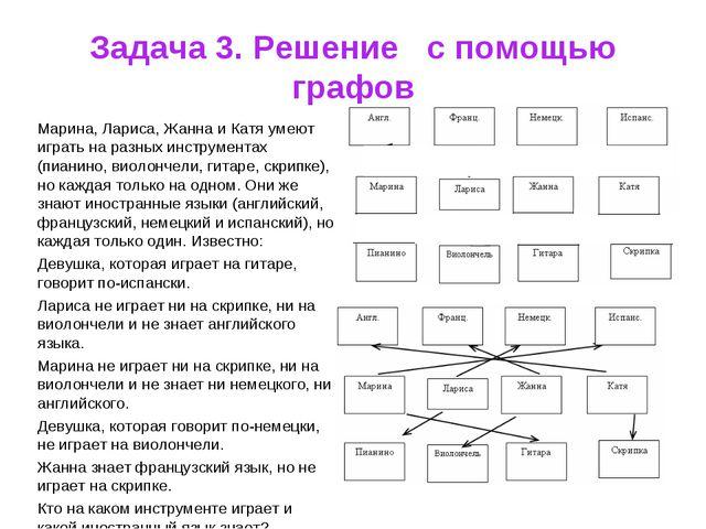 Задача 3. Решение с помощью графов Марина, Лариса, Жанна и Катя умеют играть...