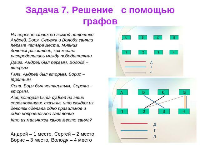 Задача 7. Решение с помощью графов На соревнованиях по легкой атлетике Андрей...