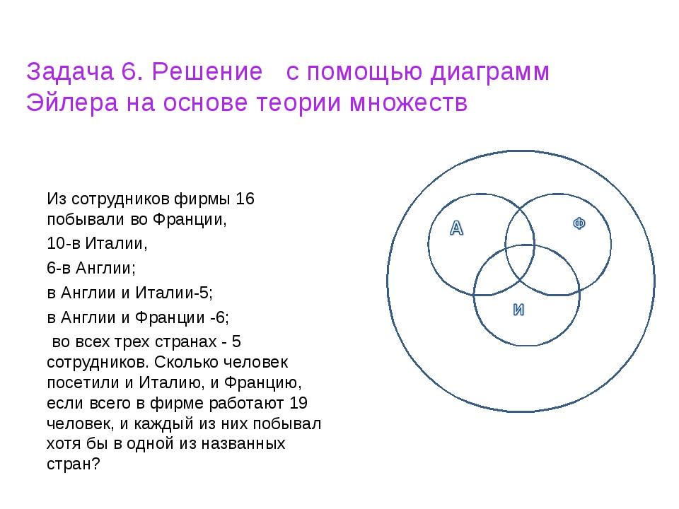 Задача 6. Решение с помощью диаграмм Эйлера на основе теории множеств Из сотр...