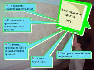 По функциям в организации образовательного процесса По решаемым педагогическ