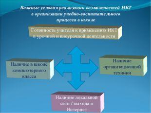 Наличие организационной техники Наличие локальной сети / выхода в Интернет Го