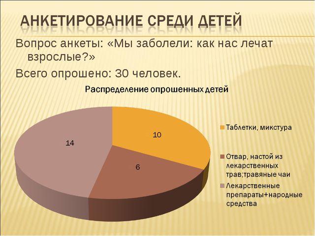 Вопрос анкеты: «Мы заболели: как нас лечат взрослые?» Всего опрошено: 30 чело...
