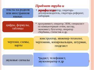 Предмет труда и профессии
