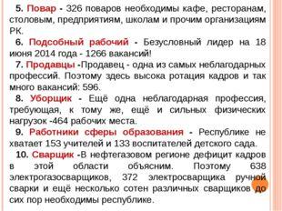 5. Повар - 326 поваров необходимы кафе, ресторанам, столовым, предприятиям, ш