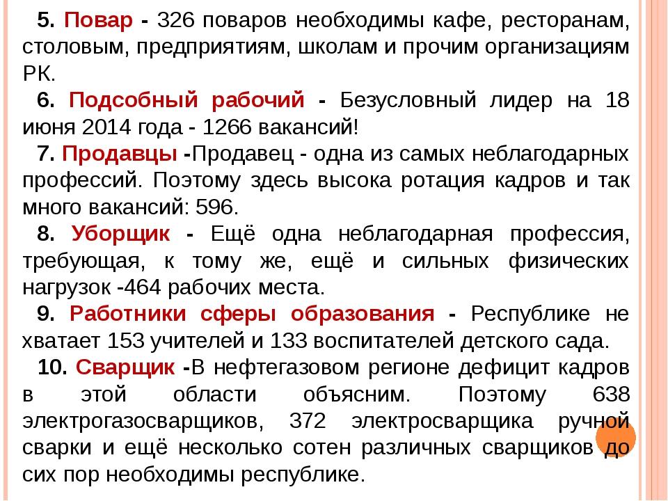 5. Повар - 326 поваров необходимы кафе, ресторанам, столовым, предприятиям, ш...
