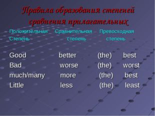 Правила образования степеней сравнения прилагательных Положительная Сравнител