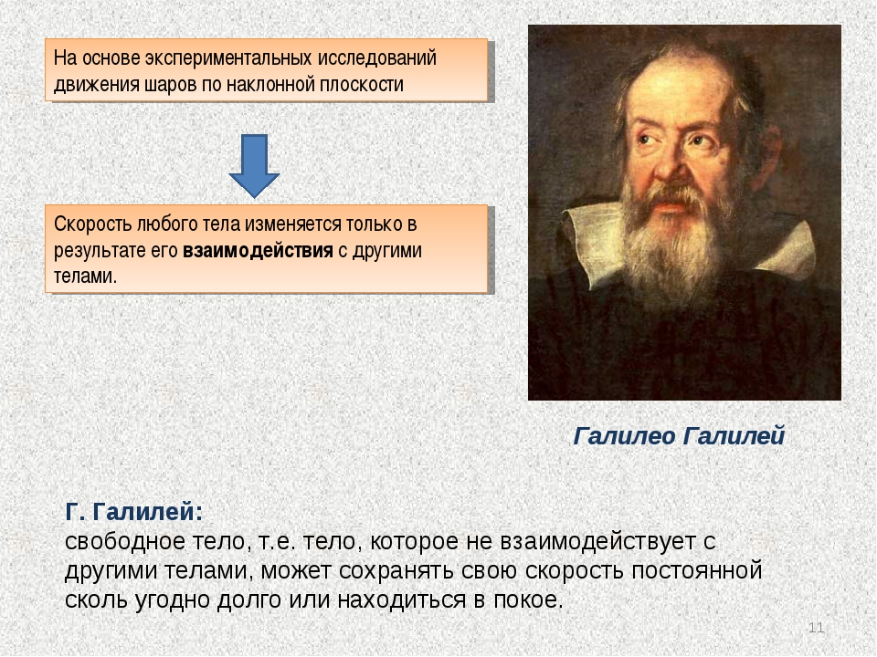 * Г. Галилей: свободное тело, т.е. тело, которое не взаимодействует с другими...