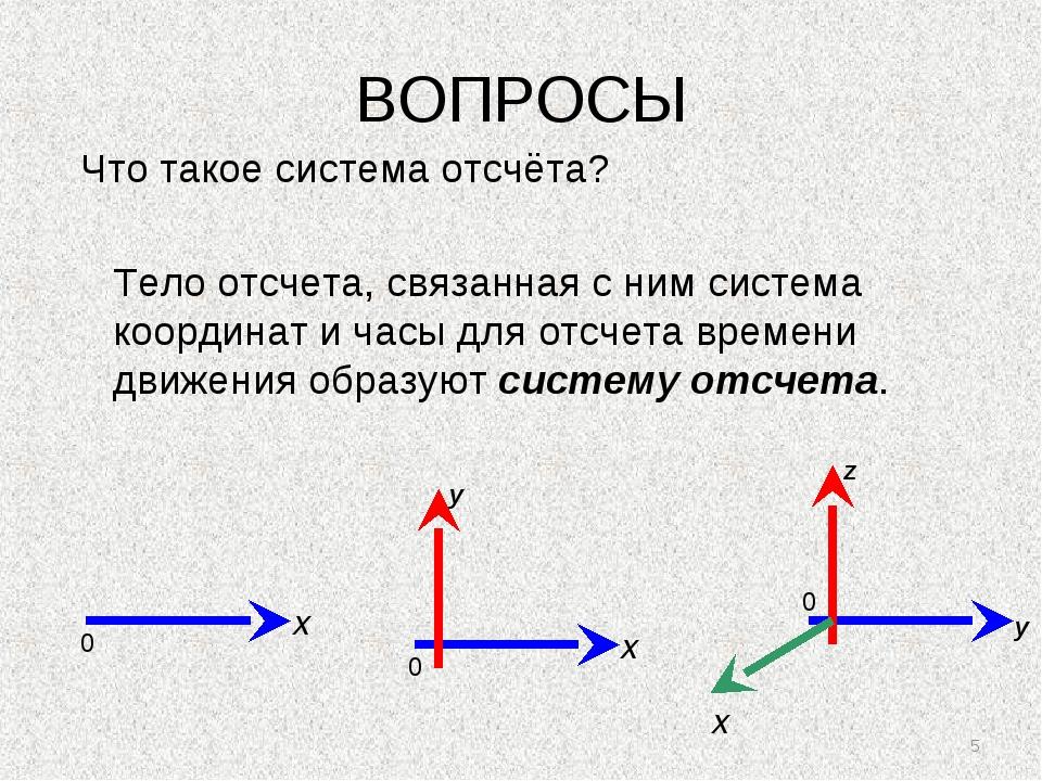 * ВОПРОСЫ Что такое система отсчёта? Тело отсчета, связанная с ним система ко...
