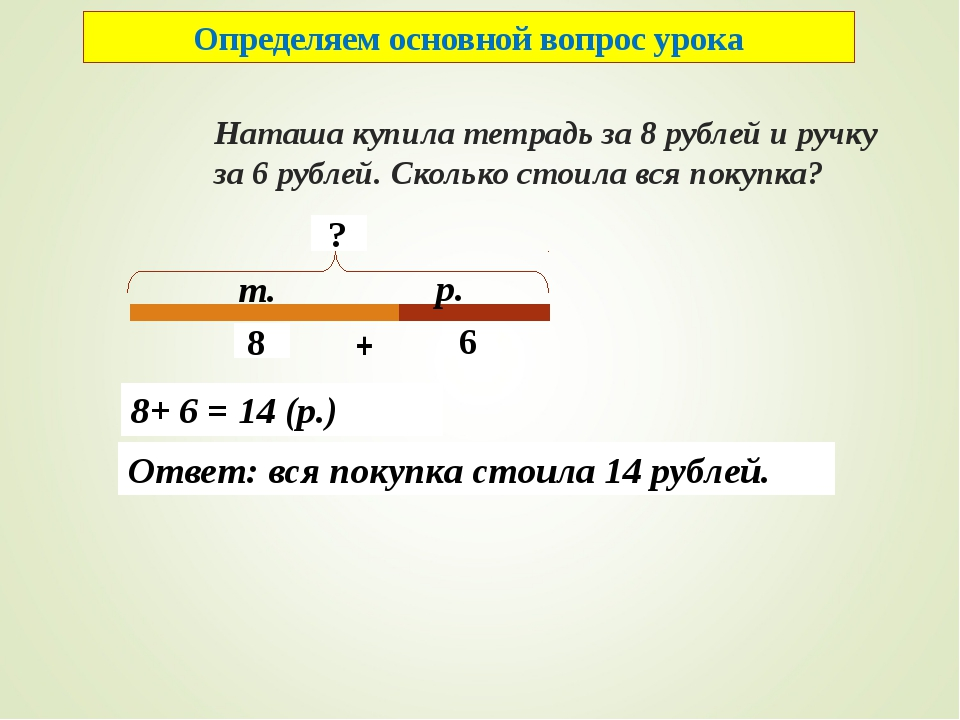 Наташа купила тетрадь за 8 рублей и ручку за 6 рублей. Сколько стоила вся по...