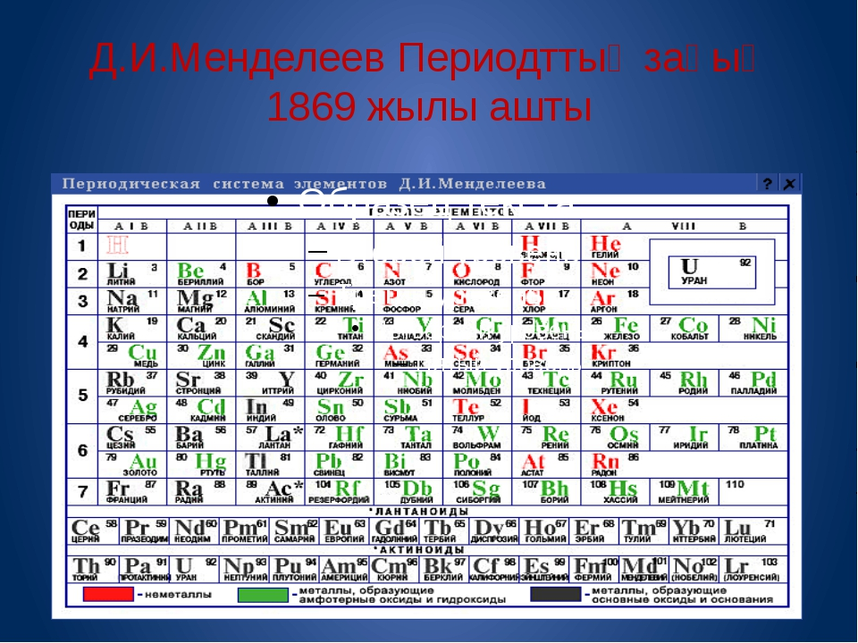 Д.И.Менделеев Периодттық заңың 1869 жылы ашты