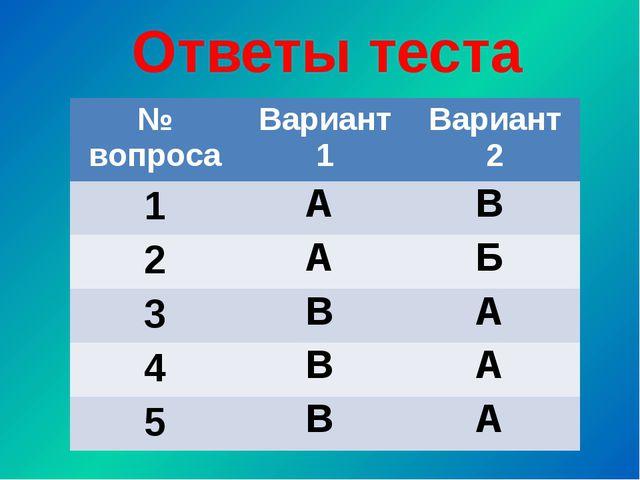 Ответы теста № вопроса Вариант 1 Вариант 2 1 А В 2 А Б 3 В А 4 В А 5 В А