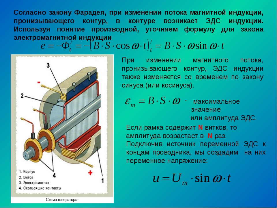 Согласно закону Фарадея, при изменении потока магнитной индукции, пронизывающ...