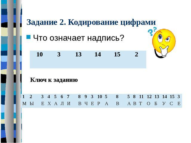 Задание 2. Кодирование цифрами Что означает надпись? Ключ к заданию 10 3 13 1...