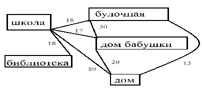 http://voeto.ru/nuda/olimpiada-po-informatike-5-6-klass-viberi-pravilenij-otvet/1.gif