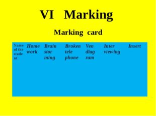 VI Marking Marking card Name of the student Home work Brain stor ming Broken